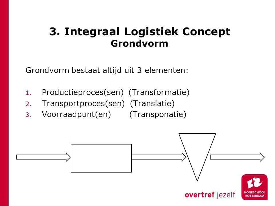 3. Integraal Logistiek Concept Grondvorm Grondvorm bestaat altijd uit 3 elementen: 1. Productieproces(sen) (Transformatie) 2. Transportproces(sen) (Tr