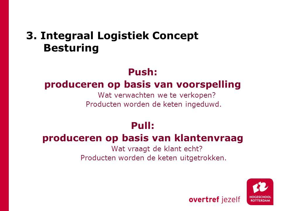 3. Integraal Logistiek Concept Besturing Push: produceren op basis van voorspelling Wat verwachten we te verkopen? Producten worden de keten ingeduwd.