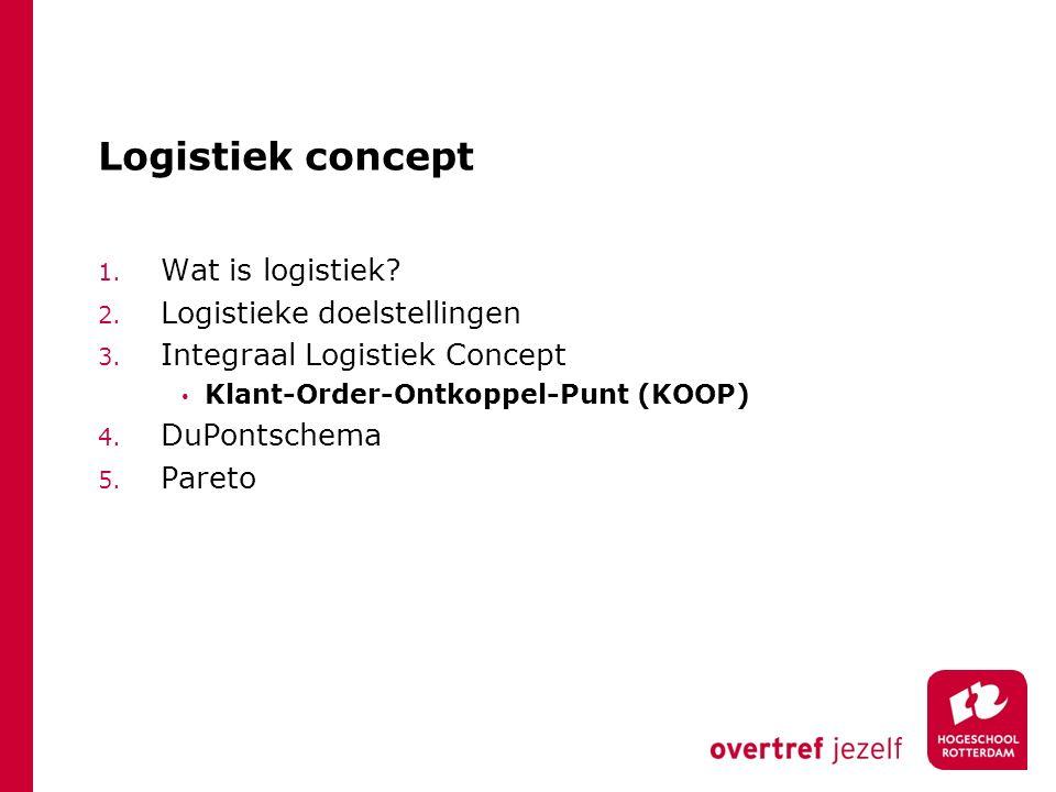 Logistiek concept 1. Wat is logistiek? 2. Logistieke doelstellingen 3. Integraal Logistiek Concept Klant-Order-Ontkoppel-Punt (KOOP) 4. DuPontschema 5