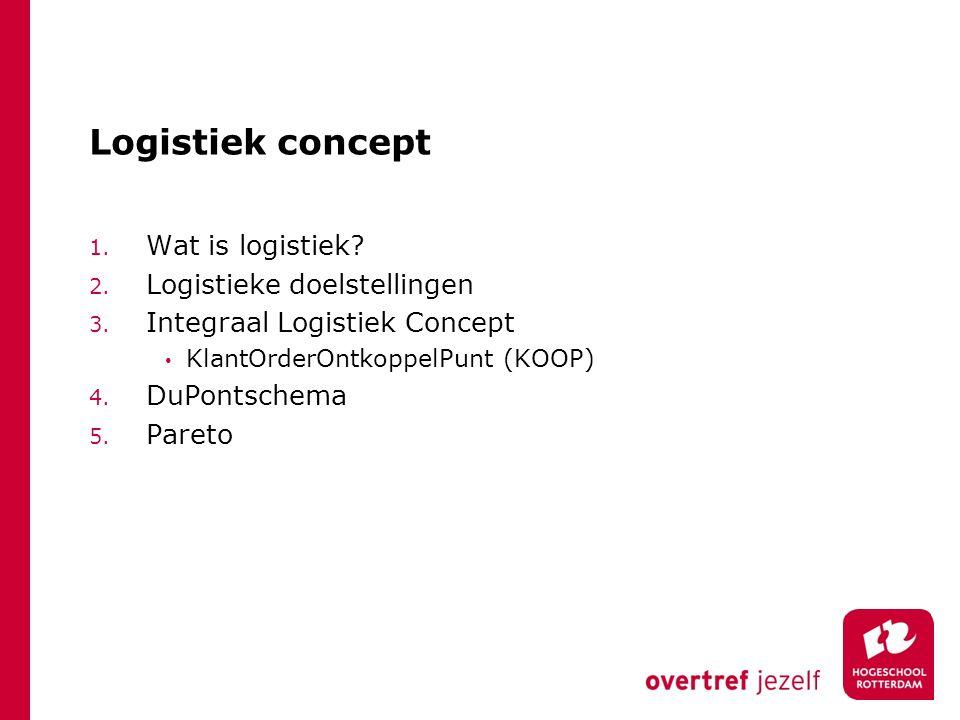 3.Integraal Logistiek Concept Grondvorm Grondvorm bestaat altijd uit 3 elementen: 1.
