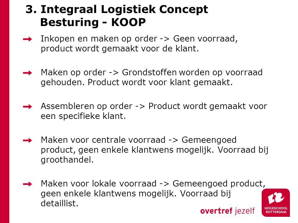 3. Integraal Logistiek Concept Besturing - KOOP Inkopen en maken op order -> Geen voorraad, product wordt gemaakt voor de klant. Maken op order -> Gro