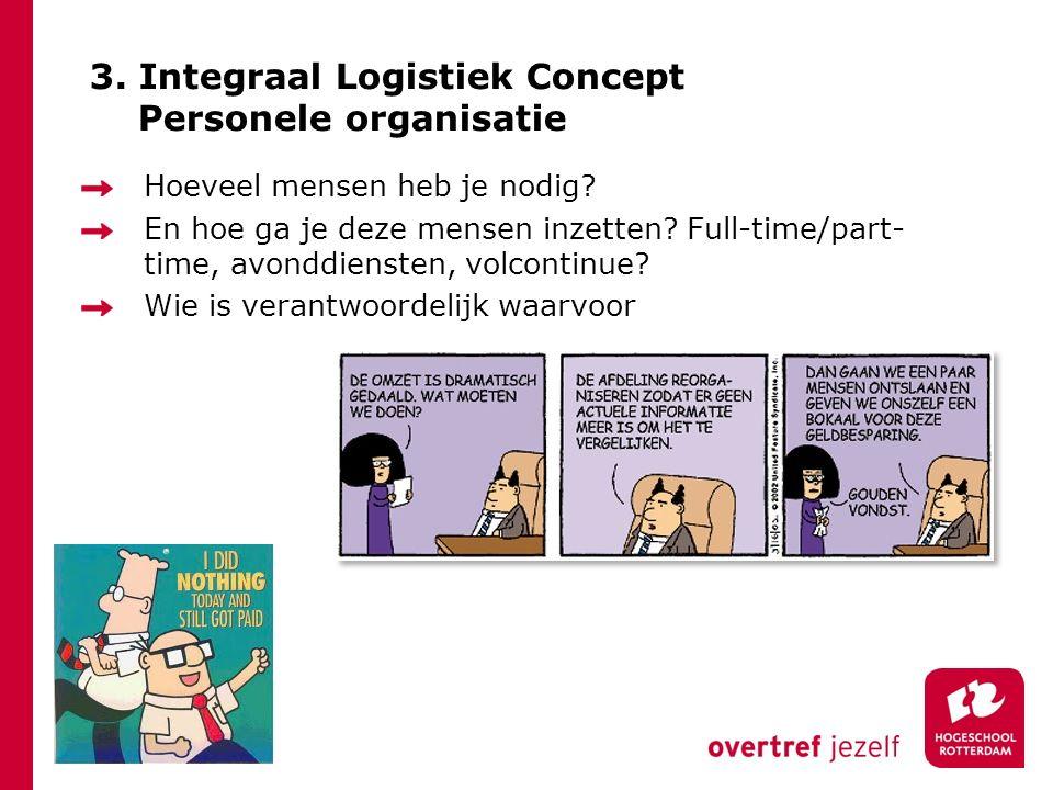 3. Integraal Logistiek Concept Personele organisatie Hoeveel mensen heb je nodig? En hoe ga je deze mensen inzetten? Full-time/part- time, avonddienst