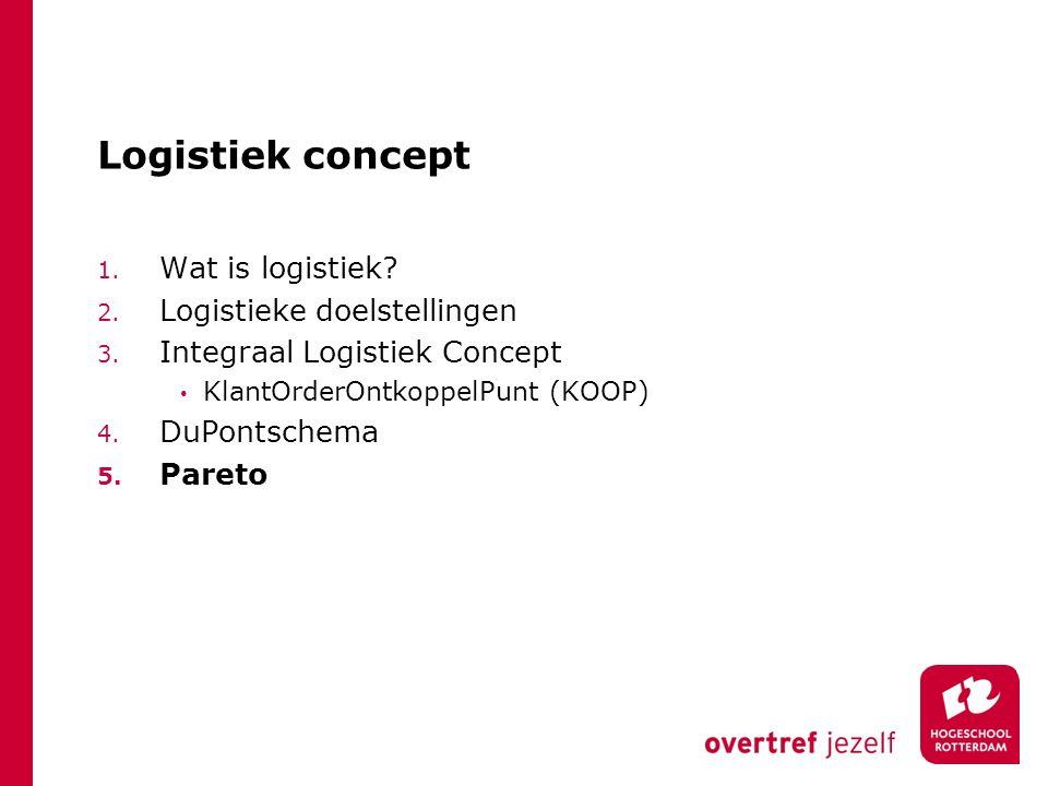 Logistiek concept 1. Wat is logistiek? 2. Logistieke doelstellingen 3. Integraal Logistiek Concept KlantOrderOntkoppelPunt (KOOP) 4. DuPontschema 5. P