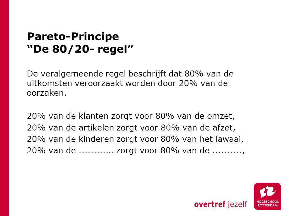 """Pareto-Principe """"De 80/20- regel"""" De veralgemeende regel beschrijft dat 80% van de uitkomsten veroorzaakt worden door 20% van de oorzaken. 20% van de"""