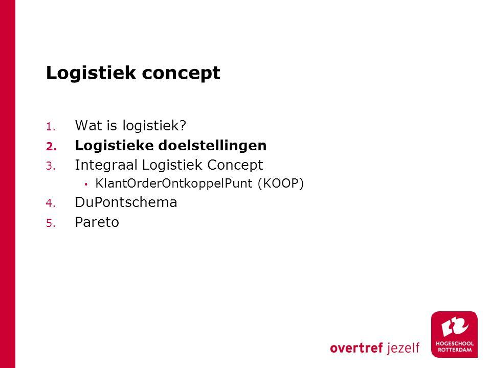3. Integraal Logistiek Concept Logistieke ICT