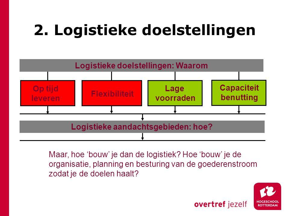 Op tijd leveren Flexibiliteit Logistieke aandachtsgebieden: hoe? Lage voorraden Logistieke doelstellingen: Waarom Maar, hoe 'bouw' je dan de logistiek