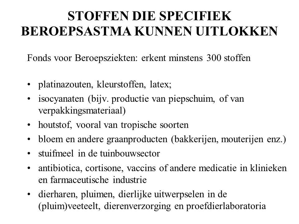 STOFFEN DIE SPECIFIEK BEROEPSASTMA KUNNEN UITLOKKEN Fonds voor Beroepsziekten: erkent minstens 300 stoffen platinazouten, kleurstoffen, latex; isocyanaten (bijv.