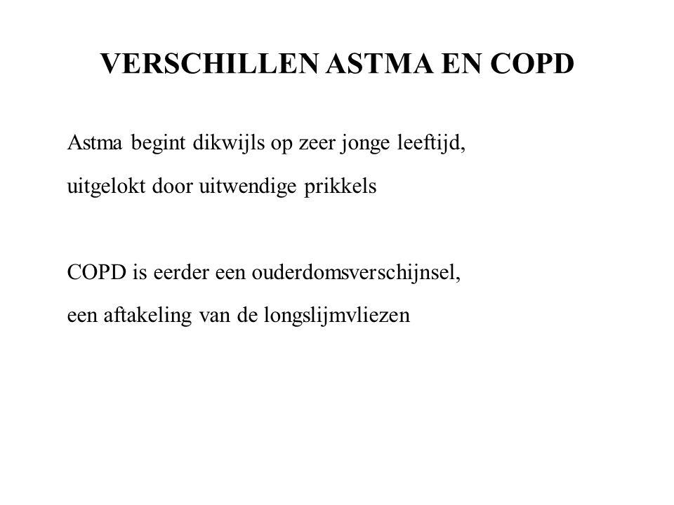 VERSCHILLEN ASTMA EN COPD Astma begint dikwijls op zeer jonge leeftijd, uitgelokt door uitwendige prikkels COPD is eerder een ouderdomsverschijnsel, een aftakeling van de longslijmvliezen