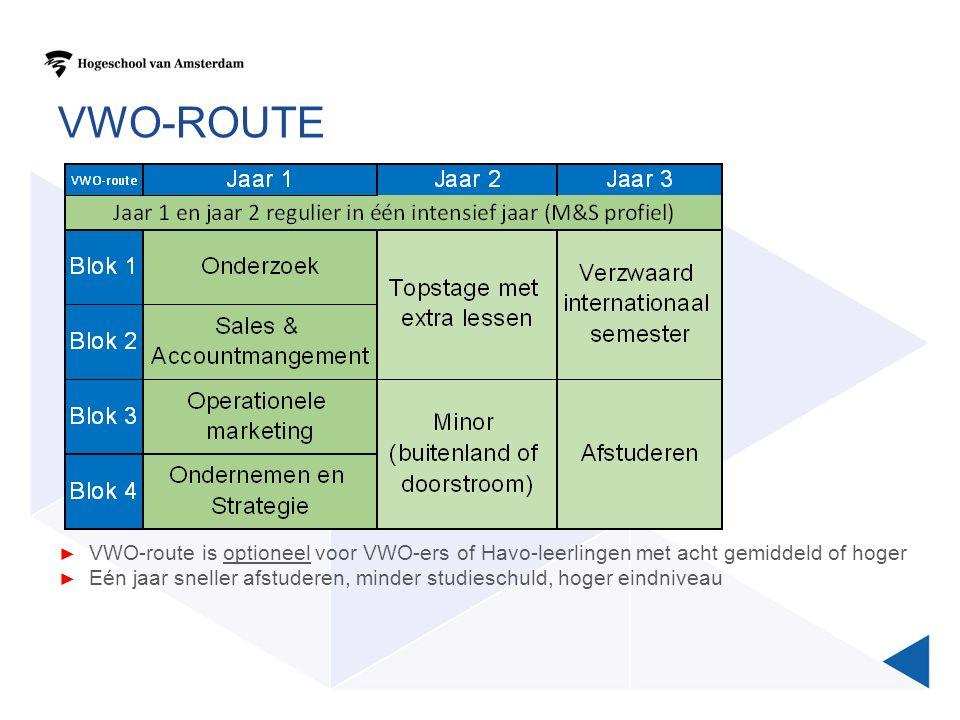VWO-ROUTE ► VWO-route is optioneel voor VWO-ers of Havo-leerlingen met acht gemiddeld of hoger ► Eén jaar sneller afstuderen, minder studieschuld, hoger eindniveau