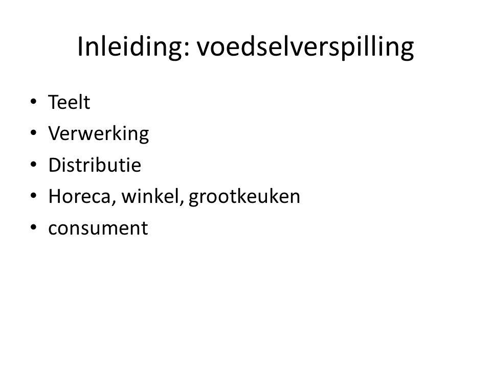 Inleiding: voedselverspilling Teelt Verwerking Distributie Horeca, winkel, grootkeuken consument