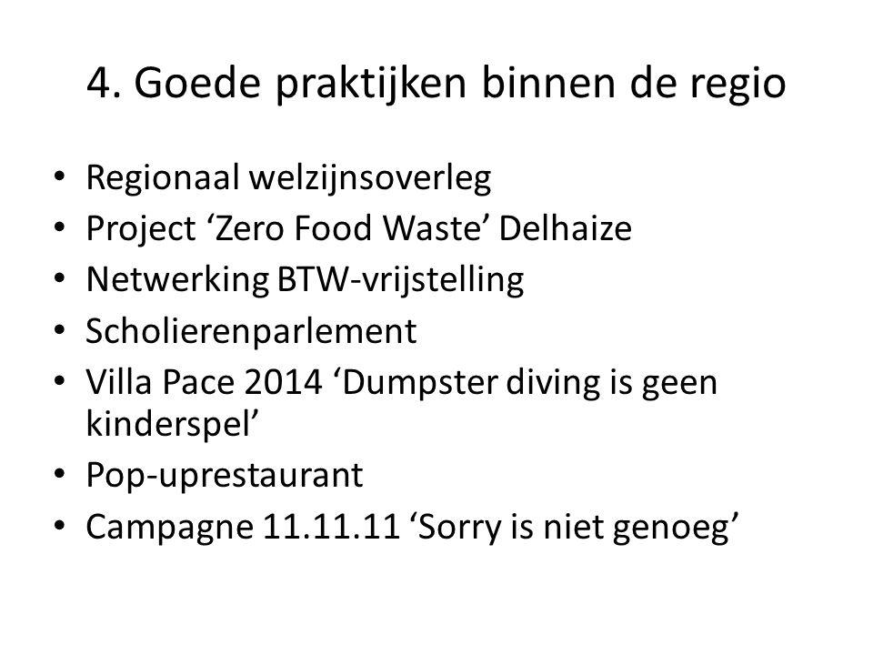 4. Goede praktijken binnen de regio Regionaal welzijnsoverleg Project 'Zero Food Waste' Delhaize Netwerking BTW-vrijstelling Scholierenparlement Villa