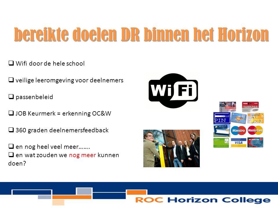 bereikte doelen DR binnen het Horizon  Wifi door de hele school  veilige leeromgeving voor deelnemers  passenbeleid  JOB Keurmerk = erkenning OC&W  360 graden deelnemersfeedback  en nog heel veel meer…….