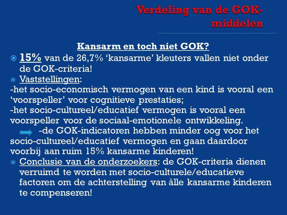 Kansarm en toch niet GOK.  15% van de 26,7% 'kansarme' kleuters vallen niet onder de GOK-criteria.