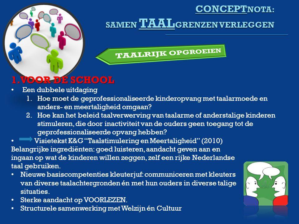 1.VOOR DE SCHOOL Een dubbele uitdaging 1.Hoe moet de geprofessionaliseerde kinderopvang met taalarmoede en anders- en meertaligheid omgaan.