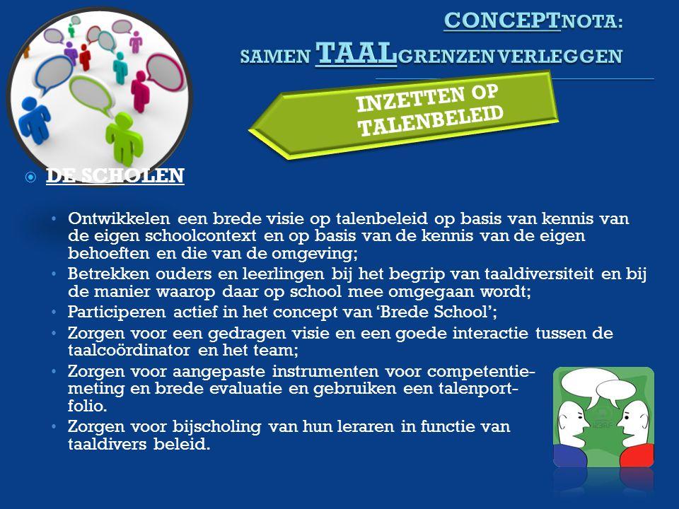  DE SCHOLEN Ontwikkelen een brede visie op talenbeleid op basis van kennis van de eigen schoolcontext en op basis van de kennis van de eigen behoeften en die van de omgeving; Betrekken ouders en leerlingen bij het begrip van taaldiversiteit en bij de manier waarop daar op school mee omgegaan wordt; Participeren actief in het concept van 'Brede School'; Zorgen voor een gedragen visie en een goede interactie tussen de taalcoördinator en het team; Zorgen voor aangepaste instrumenten voor competentie- meting en brede evaluatie en gebruiken een talenport- folio.
