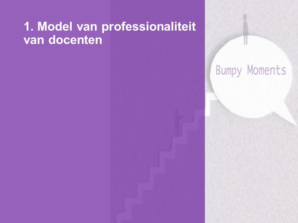 1. Model van professionaliteit van docenten