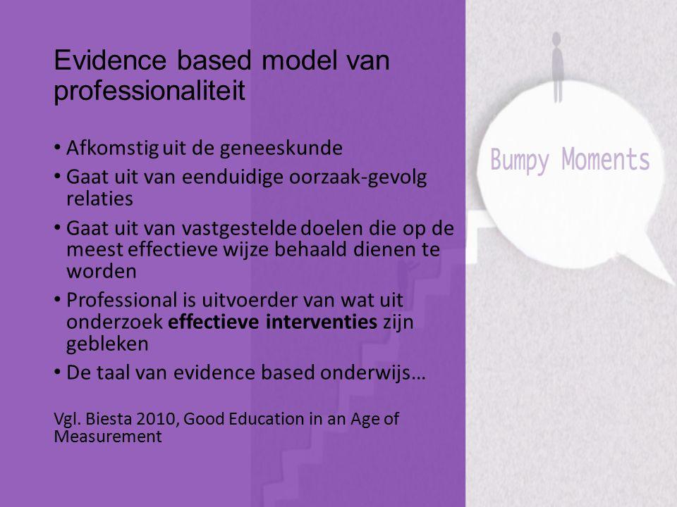 Evidence based model van professionaliteit Afkomstig uit de geneeskunde Gaat uit van eenduidige oorzaak-gevolg relaties Gaat uit van vastgestelde doel