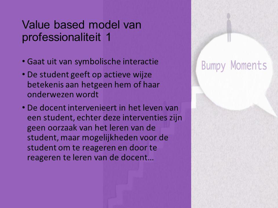 Value based model van professionaliteit 1 Gaat uit van symbolische interactie De student geeft op actieve wijze betekenis aan hetgeen hem of haar onde