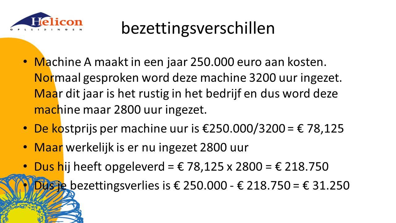 bezettingsverschillen Machine A maakt in een jaar 250.000 euro aan kosten. Normaal gesproken word deze machine 3200 uur ingezet. Maar dit jaar is het