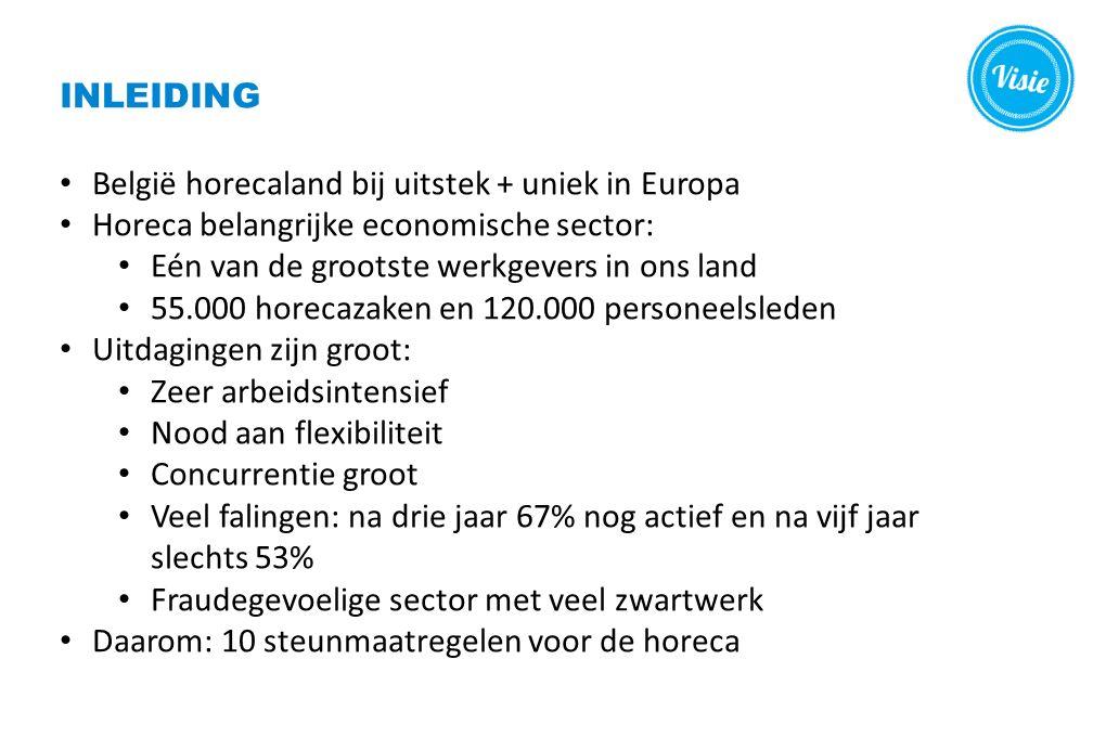 INLEIDING België horecaland bij uitstek + uniek in Europa Horeca belangrijke economische sector: Eén van de grootste werkgevers in ons land 55.000 horecazaken en 120.000 personeelsleden Uitdagingen zijn groot: Zeer arbeidsintensief Nood aan flexibiliteit Concurrentie groot Veel falingen: na drie jaar 67% nog actief en na vijf jaar slechts 53% Fraudegevoelige sector met veel zwartwerk Daarom: 10 steunmaatregelen voor de horeca
