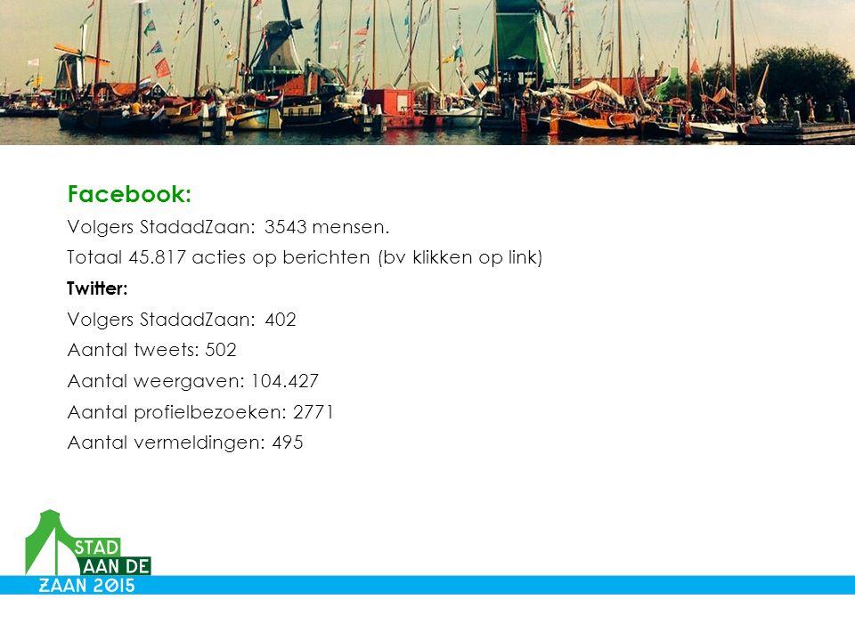 Facebook: Volgers StadadZaan: 3543 mensen.