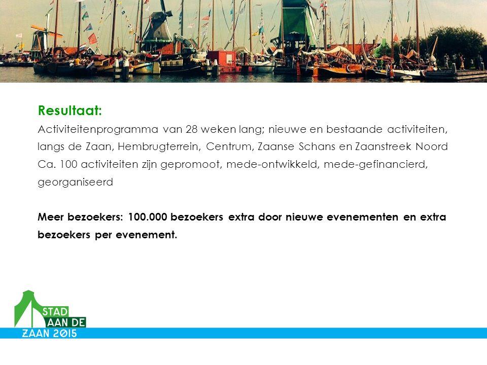 Resultaat: Activiteitenprogramma van 28 weken lang; nieuwe en bestaande activiteiten, langs de Zaan, Hembrugterrein, Centrum, Zaanse Schans en Zaanstreek Noord Ca.