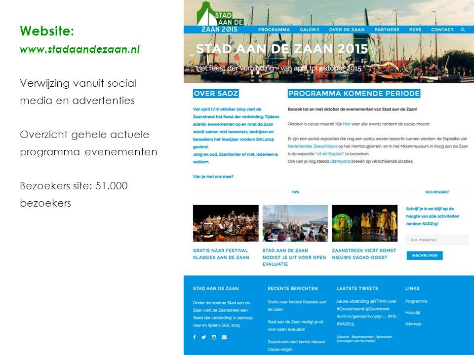 Website: www.stadaandezaan.nl Verwijzing vanuit social media en advertenties Overzicht gehele actuele programma evenementen Bezoekers site: 51.000 bezoekers