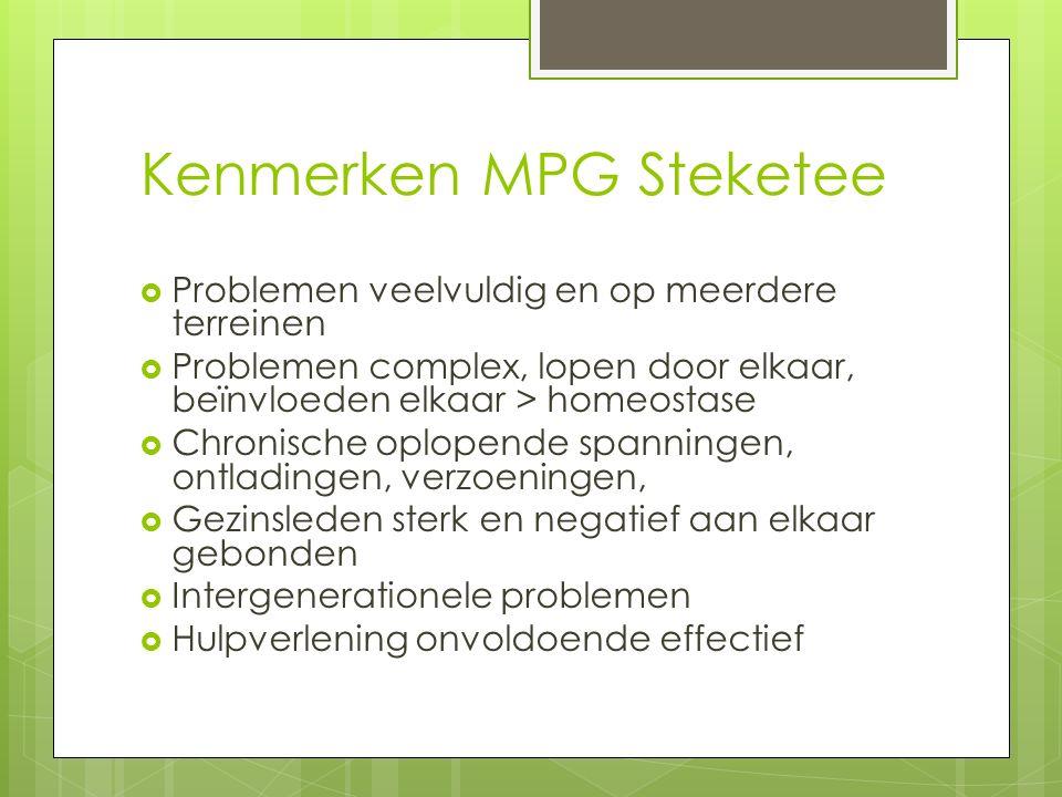 Kenmerken MPG Steketee  Problemen veelvuldig en op meerdere terreinen  Problemen complex, lopen door elkaar, beïnvloeden elkaar > homeostase  Chron