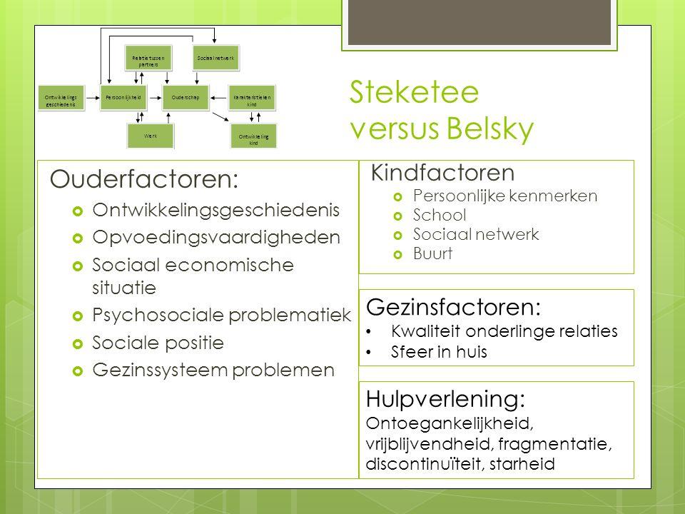 Steketee versus Belsky Ouderfactoren:  Ontwikkelingsgeschiedenis  Opvoedingsvaardigheden  Sociaal economische situatie  Psychosociale problematiek
