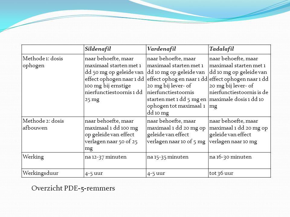 SildenafilVardenafilTadalafil Methode 1: dosis ophogen naar behoefte, maar maximaal starten met 1 dd 50 mg op geleide van effect ophogen naar 1 dd 100
