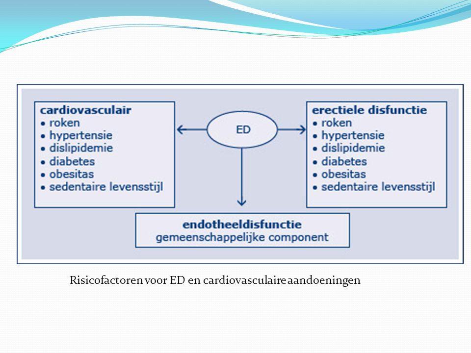 Risicofactoren voor ED en cardiovasculaire aandoeningen