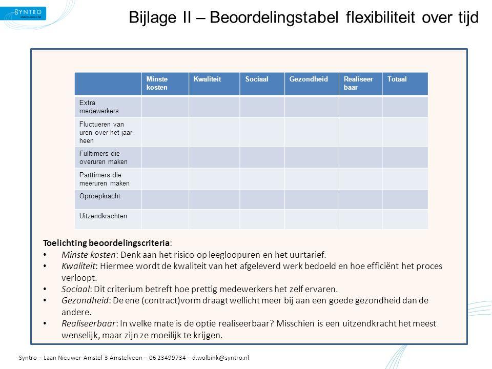 Bijlage II – Beoordelingstabel flexibiliteit over tijd Minste kosten KwaliteitSociaalGezondheidRealiseer baar Totaal Extra medewerkers Fluctueren van