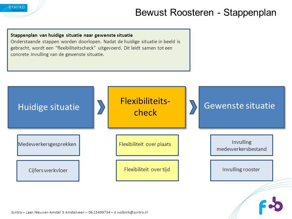 Bewust Roosteren - Stappenplan Huidige situatie Gewenste situatie Flexibiliteits- check Medewerkersgesprekken Cijfers werkvloer Flexibiliteit over pla