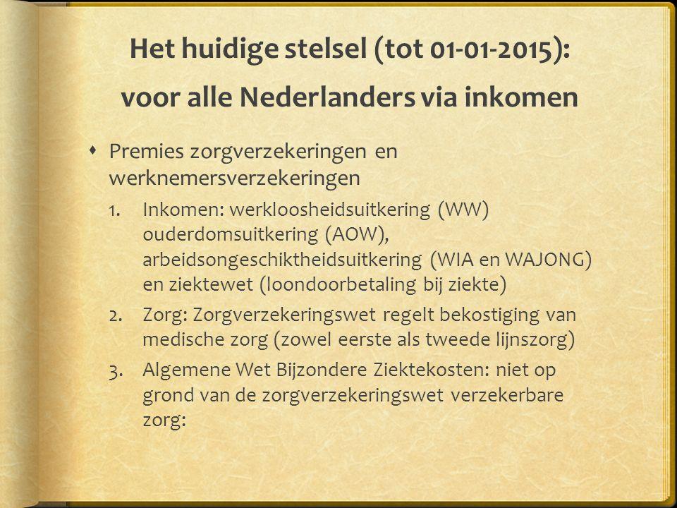Het huidige stelsel (tot 01-01-2015): voor alle Nederlanders via inkomen  Premies zorgverzekeringen en werknemersverzekeringen 1.Inkomen: werkloosheidsuitkering (WW) ouderdomsuitkering (AOW), arbeidsongeschiktheidsuitkering (WIA en WAJONG) en ziektewet (loondoorbetaling bij ziekte) 2.Zorg: Zorgverzekeringswet regelt bekostiging van medische zorg (zowel eerste als tweede lijnszorg) 3.Algemene Wet Bijzondere Ziektekosten: niet op grond van de zorgverzekeringswet verzekerbare zorg: