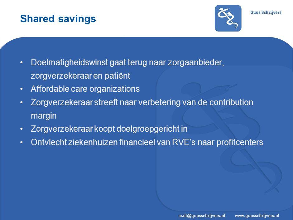 Shared savings Doelmatigheidswinst gaat terug naar zorgaanbieder, zorgverzekeraar en patiënt Affordable care organizations Zorgverzekeraar streeft naar verbetering van de contribution margin Zorgverzekeraar koopt doelgroepgericht in Ontvlecht ziekenhuizen financieel van RVE's naar profitcenters