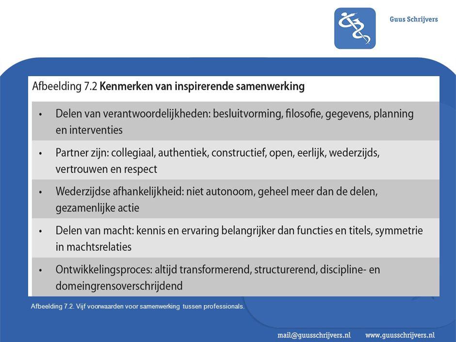 Afbeelding 7.2. Vijf voorwaarden voor samenwerking tussen professionals.