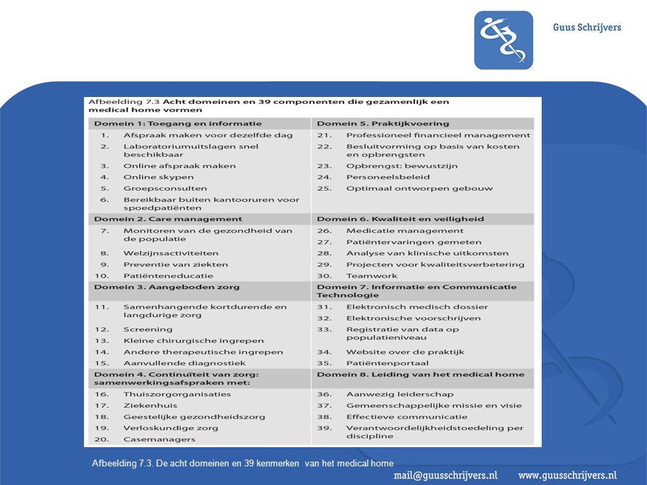 Afbeelding 7.3. De acht domeinen en 39 kenmerken van het medical home