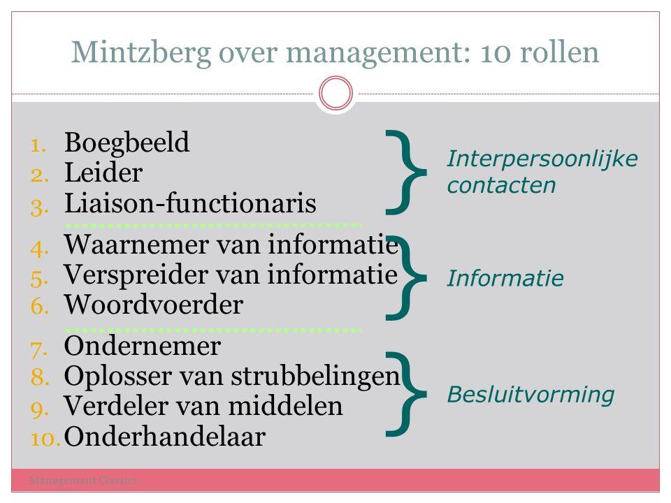 Mintzberg over management: 10 rollen Management Classics 1.
