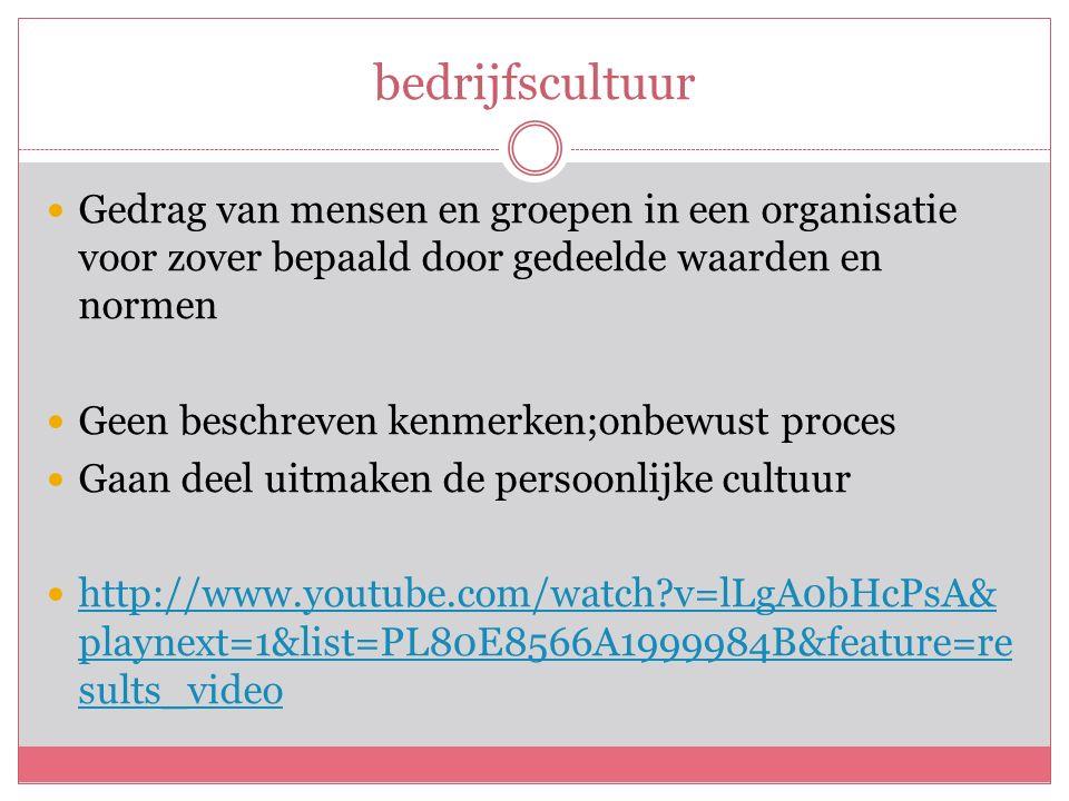 bedrijfscultuur Gedrag van mensen en groepen in een organisatie voor zover bepaald door gedeelde waarden en normen Geen beschreven kenmerken;onbewust proces Gaan deel uitmaken de persoonlijke cultuur http://www.youtube.com/watch v=lLgA0bHcPsA& playnext=1&list=PL80E8566A1999984B&feature=re sults_video http://www.youtube.com/watch v=lLgA0bHcPsA& playnext=1&list=PL80E8566A1999984B&feature=re sults_video