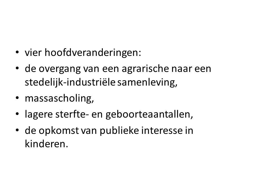 onderzoek Multicultureel opvoeden tot op zekere hoogte goed Nederlandse ouders willen hun kinderen laten opgroeien in een multiculturele omgeving omdat ze denken dat het goed voor ze is, maar er is wel wat terughoudendheid als die andere cultuur te dichtbij komt.