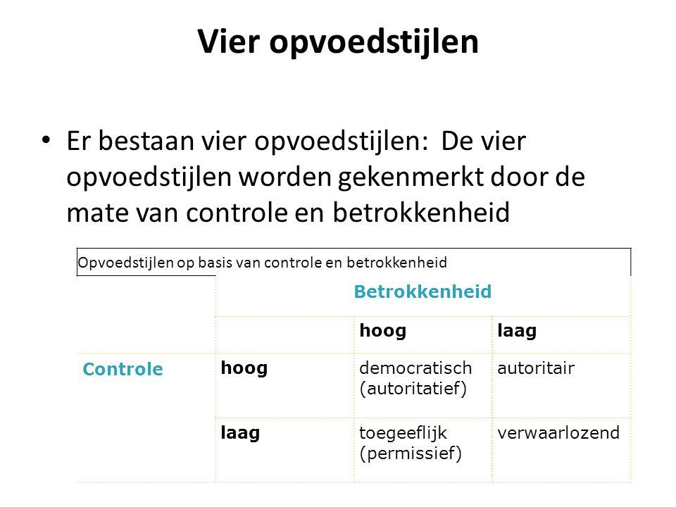 4 verschillende opvoedingsstijlen: 1) Autoritaire opvoedingsstijl: ouders eisen veel van hun kind en controleren het sterk.