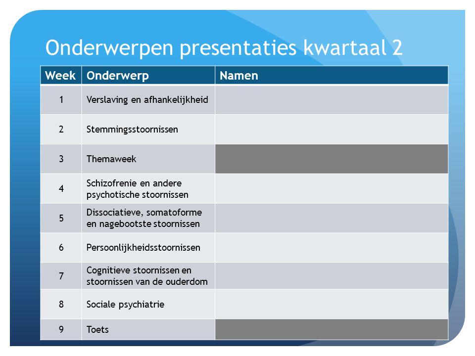 Onderwerpen presentaties kwartaal 2 WeekOnderwerpNamen 1Verslaving en afhankelijkheid 2Stemmingsstoornissen 3Themaweek 4 Schizofrenie en andere psychotische stoornissen 5 Dissociatieve, somatoforme en nagebootste stoornissen 6Persoonlijkheidsstoornissen 7 Cognitieve stoornissen en stoornissen van de ouderdom 8Sociale psychiatrie 9Toets