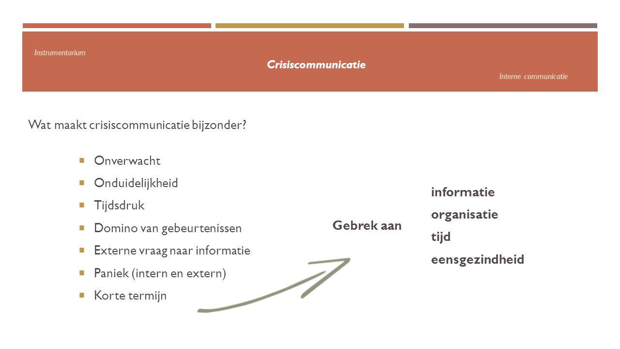 Instrumentarium Crisiscommunicatie Interne communicatie Wat maakt crisiscommunicatie bijzonder?  Onverwacht  Onduidelijkheid  Tijdsdruk  Domino va