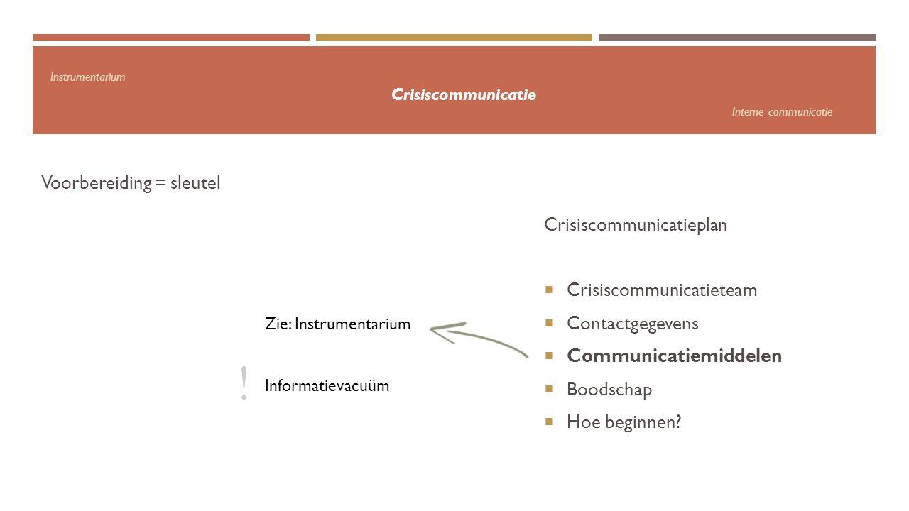 Instrumentarium Crisiscommunicatie Interne communicatie Voorbereiding = sleutel Zie: Instrumentarium Informatievacuüm Crisiscommunicatieplan  Crisisc