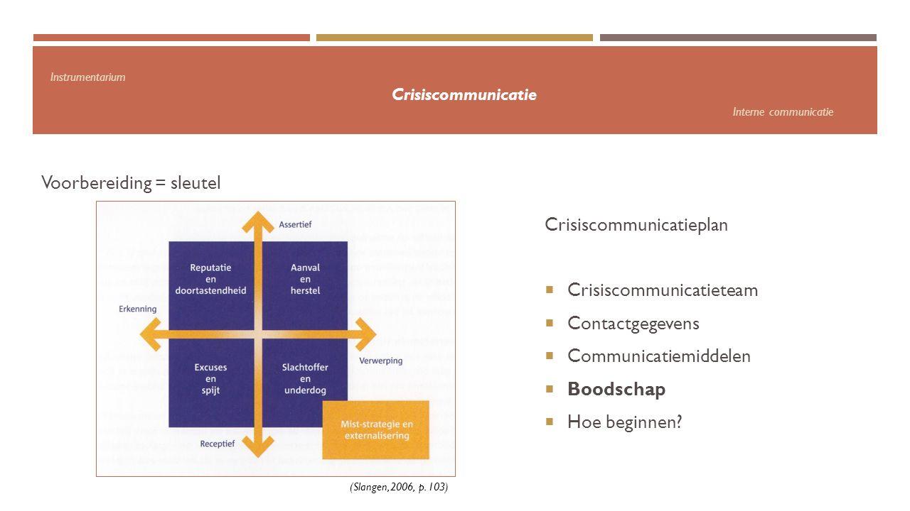 Instrumentarium Crisiscommunicatie Interne communicatie Voorbereiding = sleutel (Slangen, 2006, p. 103) Crisiscommunicatieplan  Crisiscommunicatietea