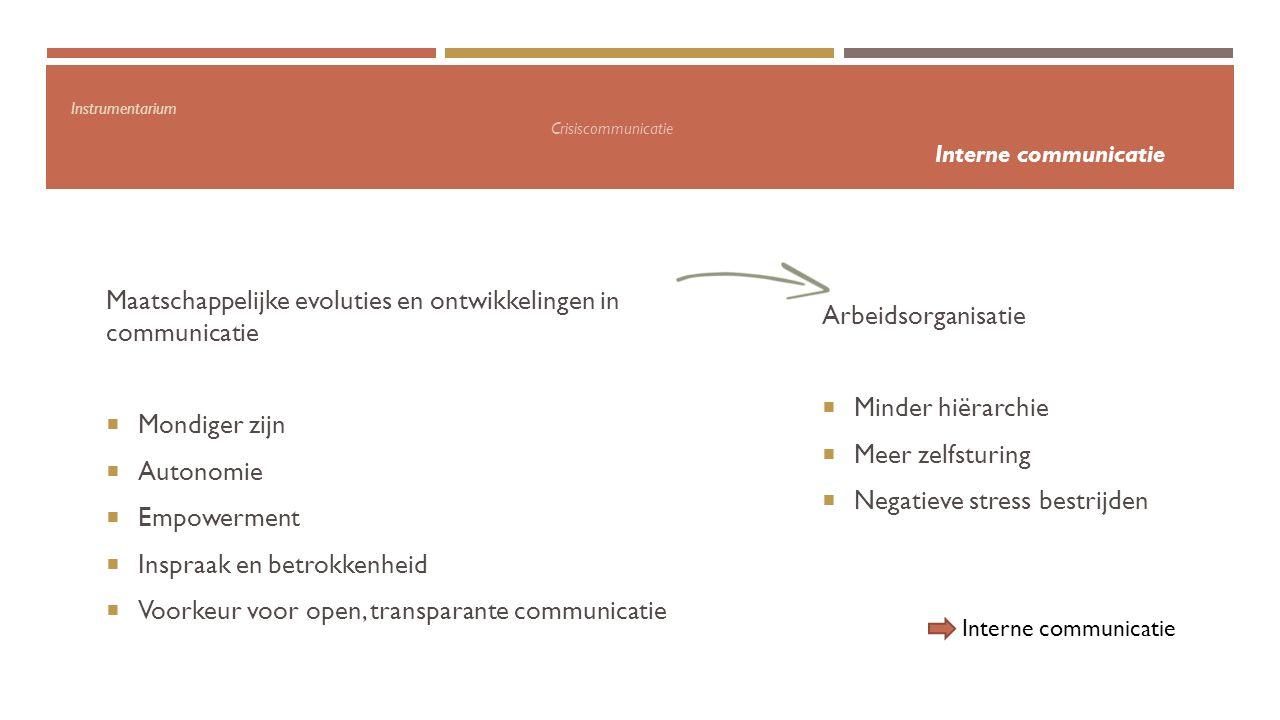 Instrumentarium Crisiscommunicatie Interne communicatie Maatschappelijke evoluties en ontwikkelingen in communicatie  Mondiger zijn  Autonomie  Emp