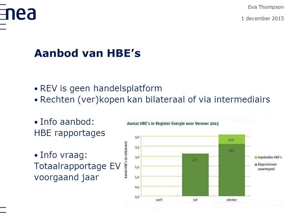 Aanbod van HBE's Eva Thompson 1 december 2015 REV is geen handelsplatform Rechten (ver)kopen kan bilateraal of via intermediairs Info aanbod: HBE rapportages Info vraag: Totaalrapportage EV voorgaand jaar