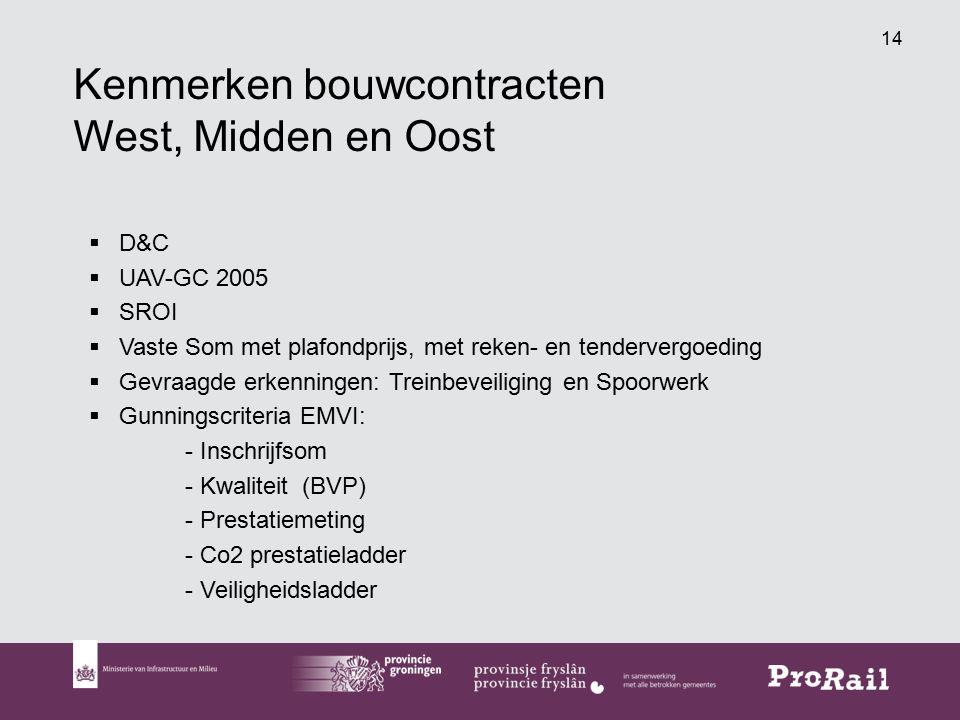 14 Kenmerken bouwcontracten West, Midden en Oost  D&C  UAV-GC 2005  SROI  Vaste Som met plafondprijs, met reken- en tendervergoeding  Gevraagde erkenningen: Treinbeveiliging en Spoorwerk  Gunningscriteria EMVI: - Inschrijfsom - Kwaliteit (BVP) - Prestatiemeting - Co2 prestatieladder - Veiligheidsladder