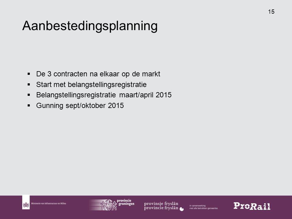 15 Aanbestedingsplanning  De 3 contracten na elkaar op de markt  Start met belangstellingsregistratie  Belangstellingsregistratie maart/april 2015  Gunning sept/oktober 2015