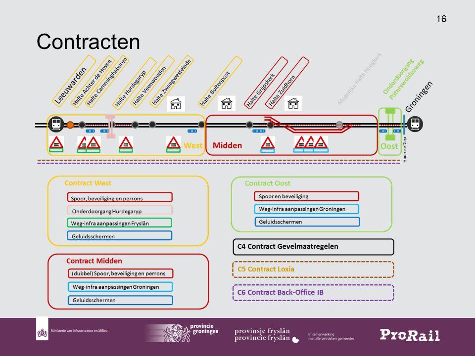 16 Contracten
